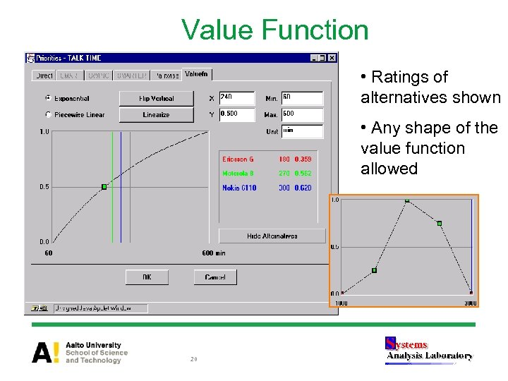Value Function • Ratings of alternatives shown • Any shape of the value function