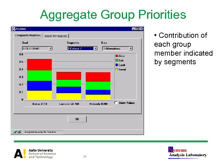 Aggregate Group Priorities • Contribution of each group member indicated by segments 24