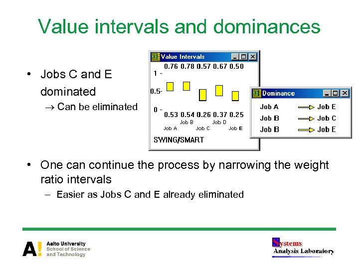 Value intervals and dominances • Jobs C and E dominated Can be eliminated •