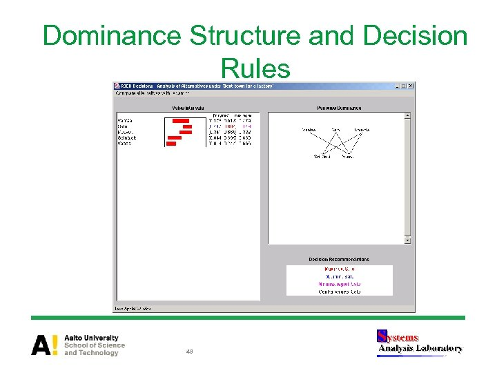 Dominance Structure and Decision Rules 48