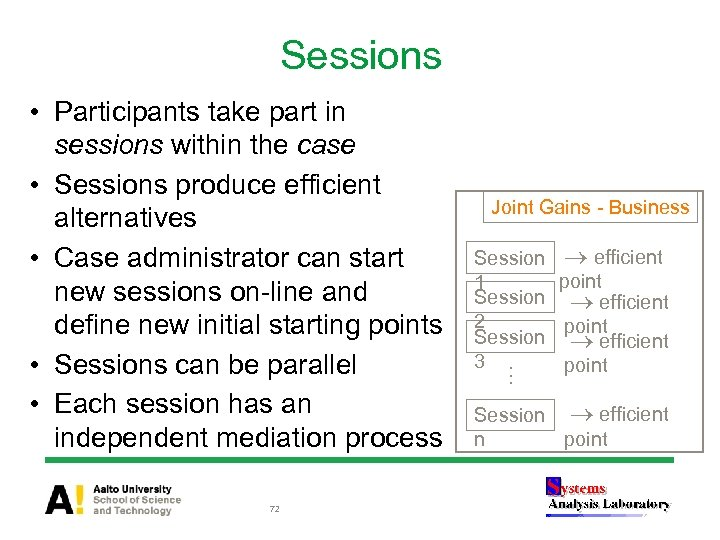 Sessions • Participants take part in sessions within the case • Sessions produce efficient