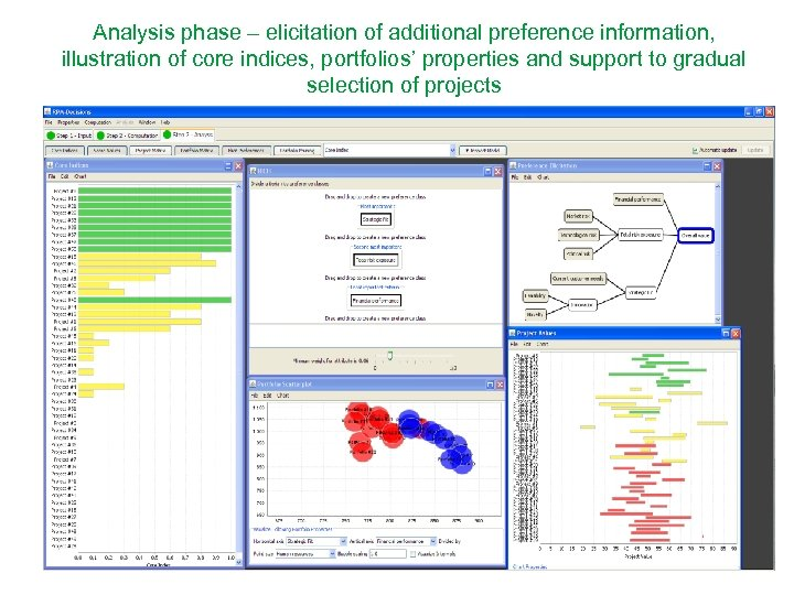 Analysis phase – elicitation of additional preference information, illustration of core indices, portfolios' properties