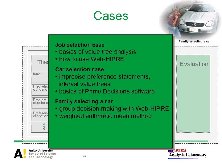 Cases Family selecting a car Job selection case • basics of value tree analysis