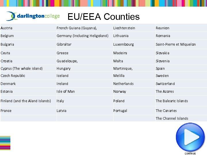 EU/EEA Counties Austria French Guiana (Guyana), Liechtenstein Reunion Belgium Germany (Including Heligoland) Lithuania Romania