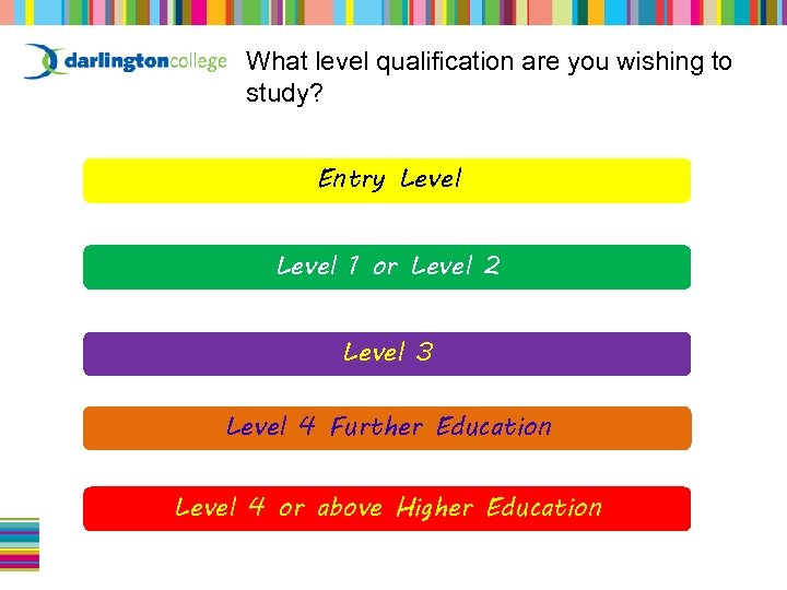 What level qualification are you wishing to study? Entry Level 1 or Level 2