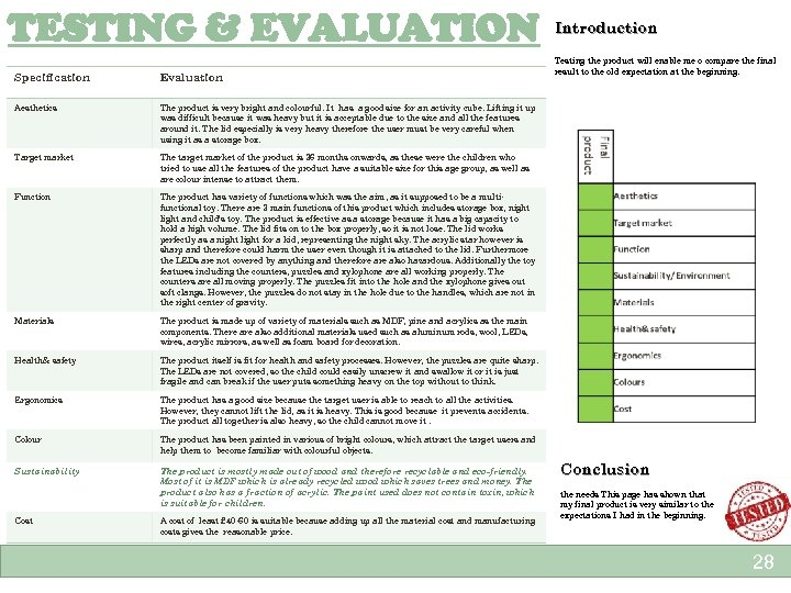 TESTING & EVALUATION Specification Evaluation Aesthetics The target market of the product is 36