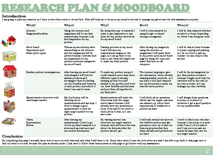 RESEARCH PLAN & MOODBOARD Introduction I am going to plan my research, so I