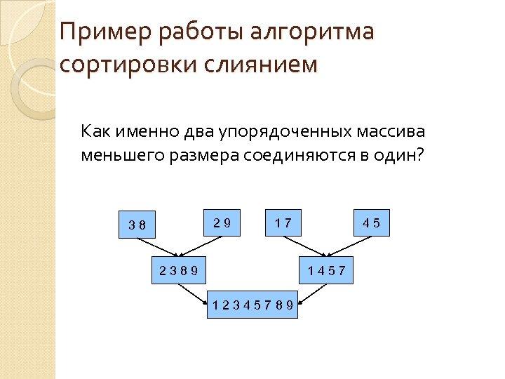 Пример работы алгоритма сортировки слиянием Как именно два упорядоченных массива меньшего размера соединяются в