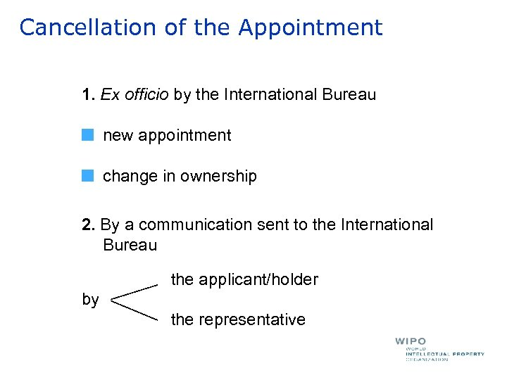 Cancellation of the Appointment 1. Ex officio by the International Bureau new appointment change