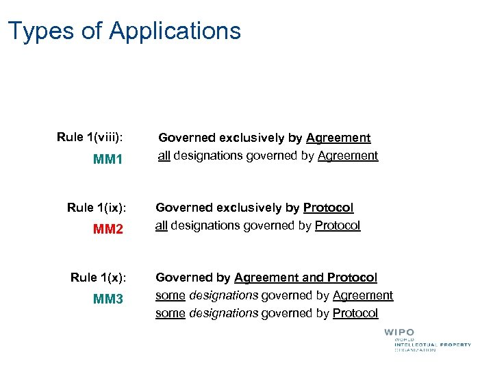 Types of Applications Rule 1(viii): MM 1 Rule 1(ix): MM 2 Rule 1(x): MM