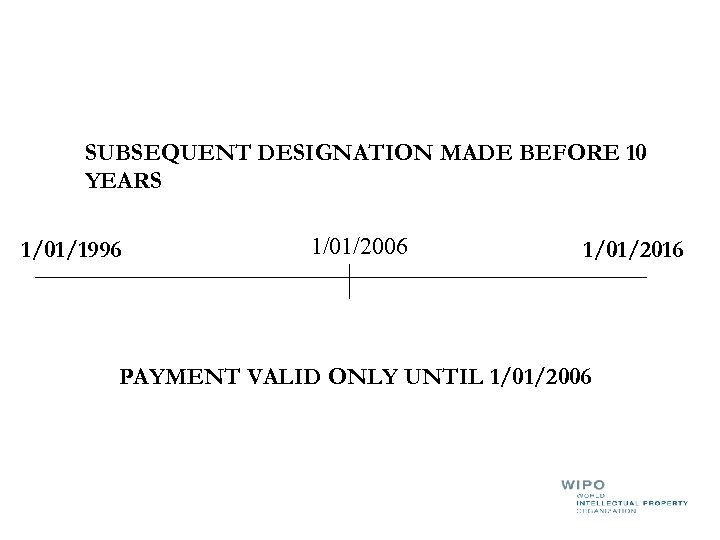 SUBSEQUENT DESIGNATION MADE BEFORE 10 YEARS 1/01/2006 1/01/1996 1/01/2016 __________________________ PAYMENT VALID ONLY UNTIL
