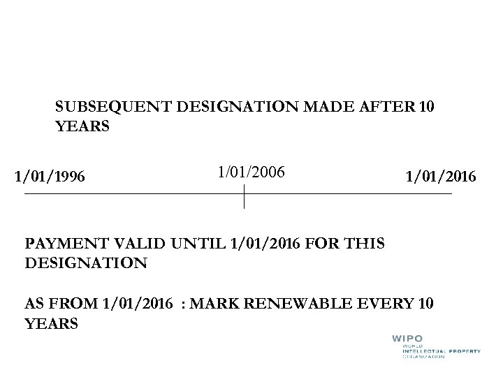 SUBSEQUENT DESIGNATION MADE AFTER 10 YEARS 1/01/2006 1/01/1996 1/01/2016 __________________________ PAYMENT VALID UNTIL 1/01/2016