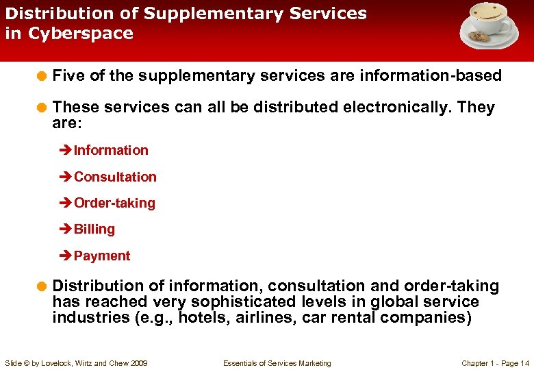 Distribution of Supplementary Services in Cyberspace = Five of the supplementary services are information-based