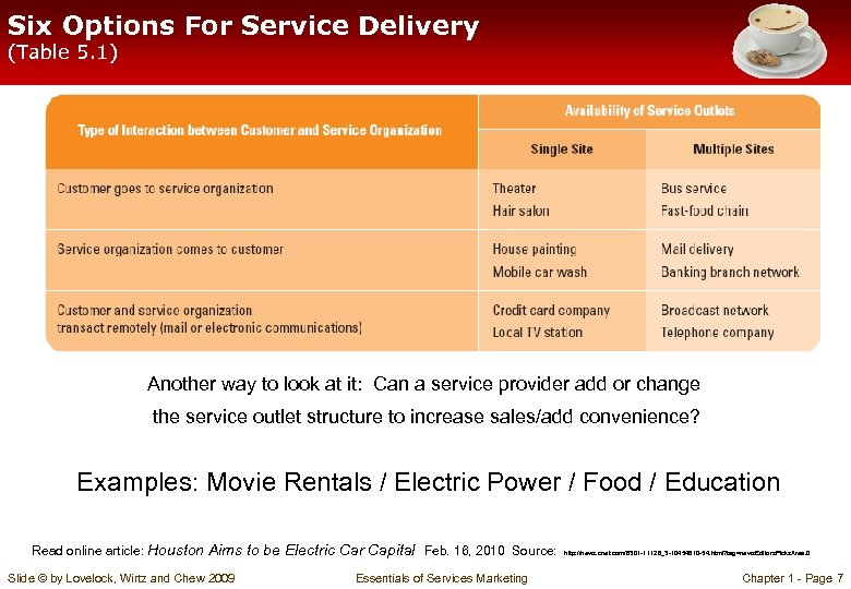 Six Options For Service Delivery (Table 5. 1) Another way to look at it: