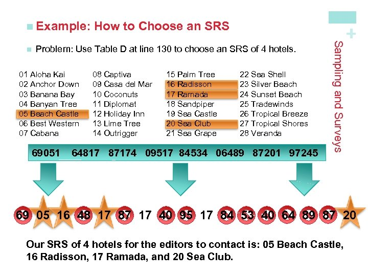 Problem: Use Table D at line 130 to choose an SRS of 4 hotels.