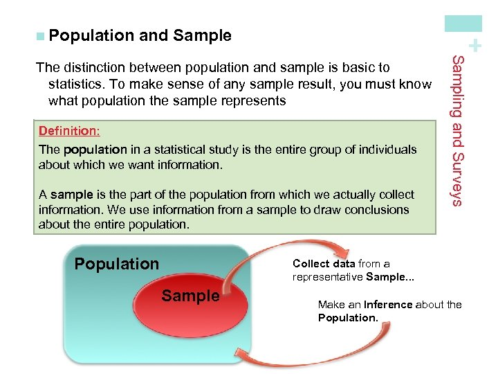 and Sample + n Population Definition: The population in a statistical study is the