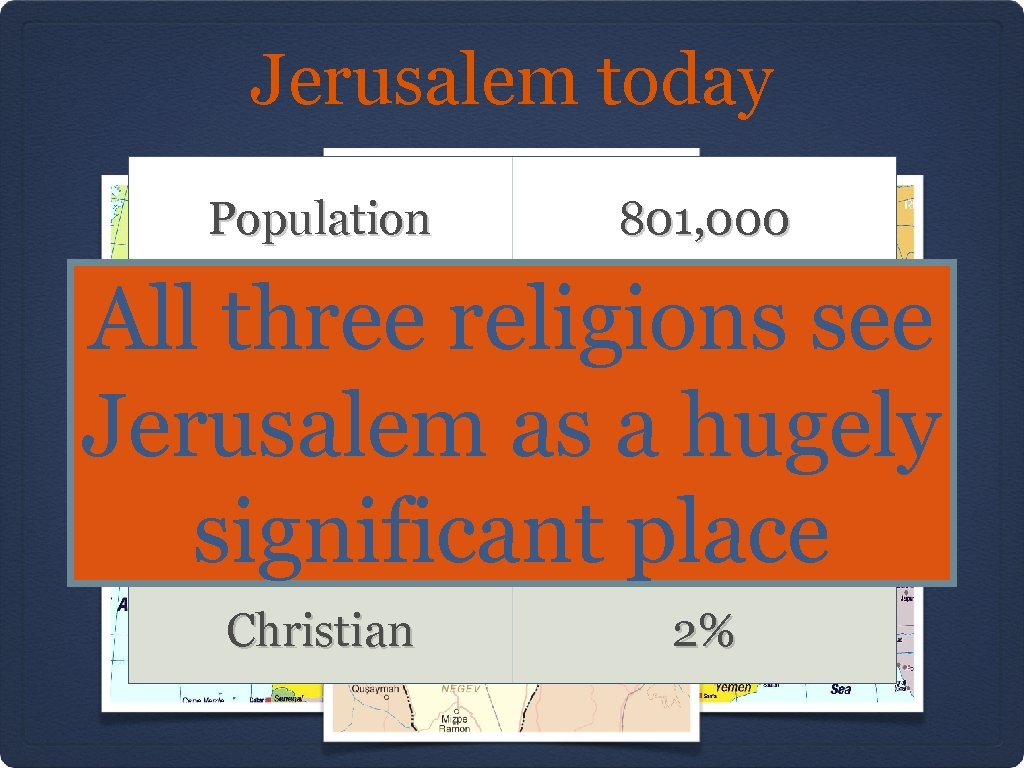 Jerusalem today Population 801, 000 All three religions see Jewish 64% Jerusalem as a