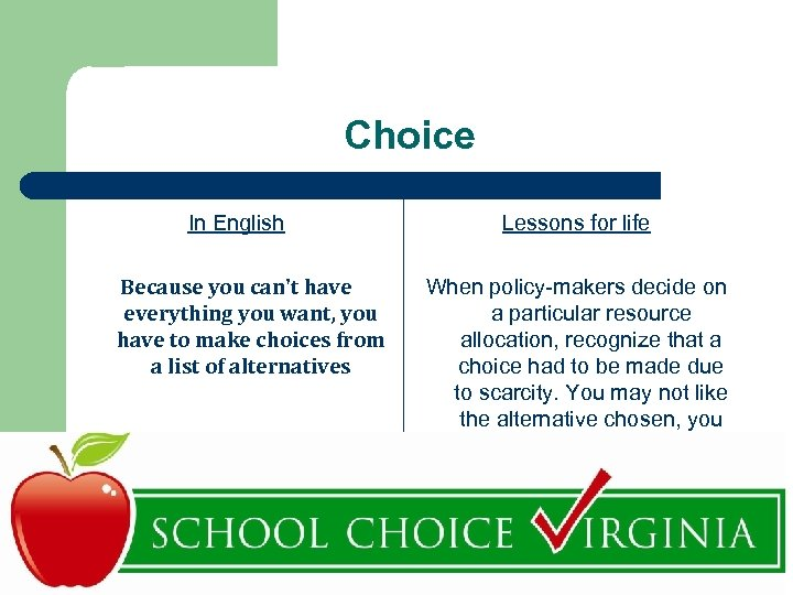 Choice In English Because you can't have everything you want, you have to make