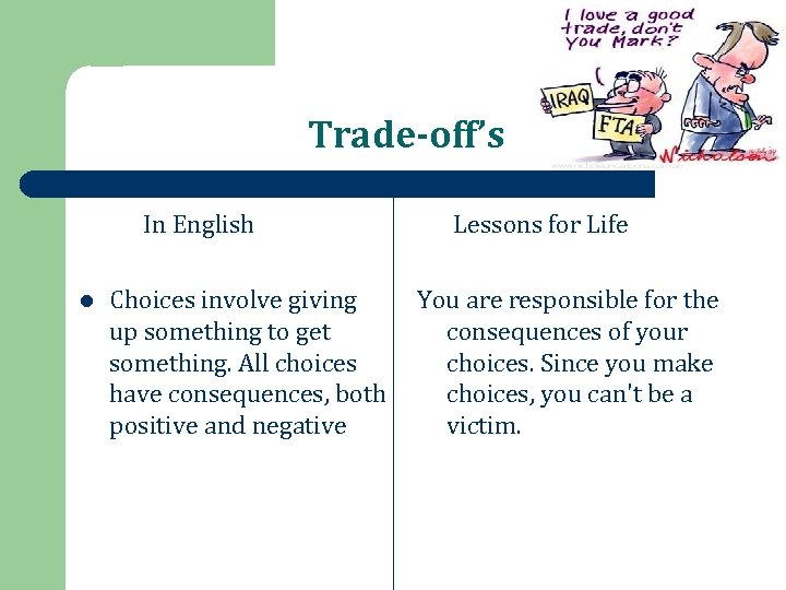 Trade-off's In English l Choices involve giving up something to get something. All choices