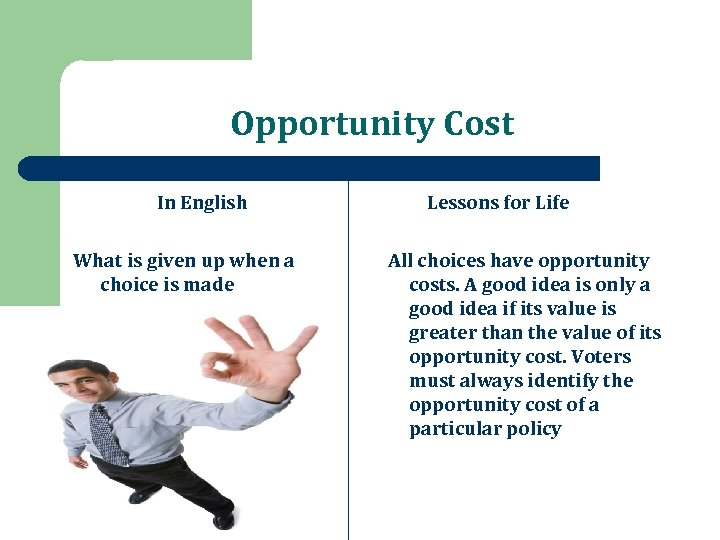 Opportunity Cost In English What is given up when a choice is made Lessons