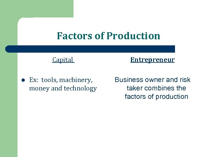 Factors of Production Capital l Entrepreneur Ex: tools, machinery, money and technology Business owner