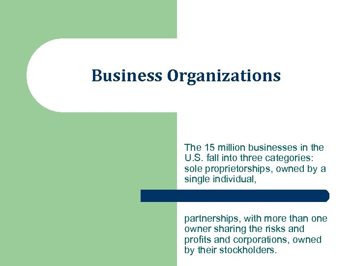 Business Organizations The 15 million businesses in the U. S. fall into three categories: