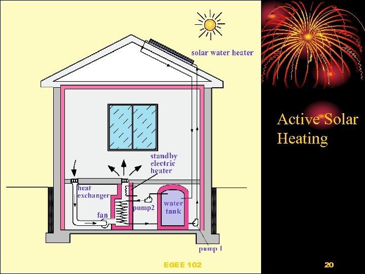Active Solar Heating EGEE 102 20