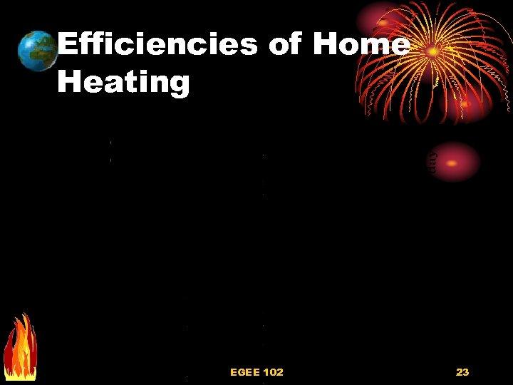 Efficiencies of Home Heating EGEE 102 23