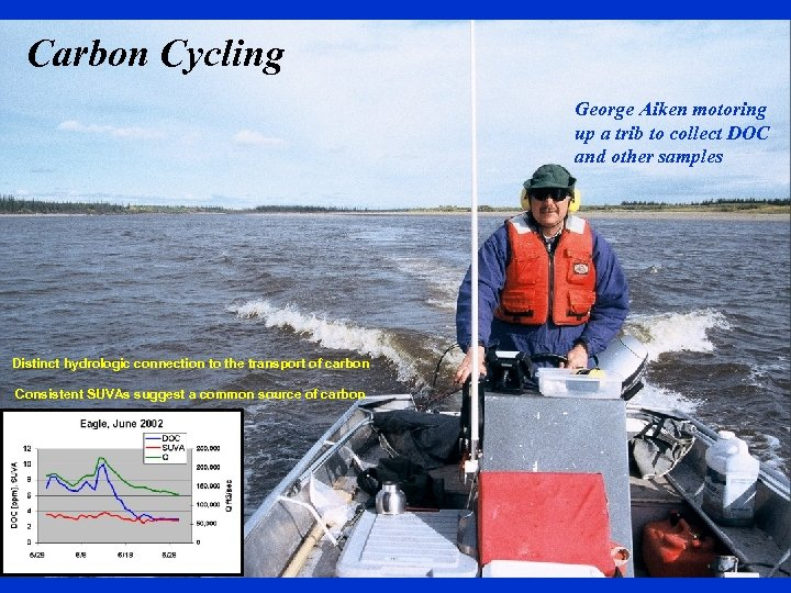 Carbon Cycling George Aiken motoring up a trib to collect DOC and other samples