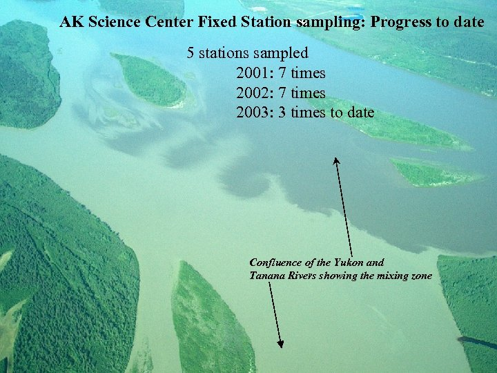 AK Science Center Fixed Station sampling: Progress to date 5 stations sampled 2001: 7
