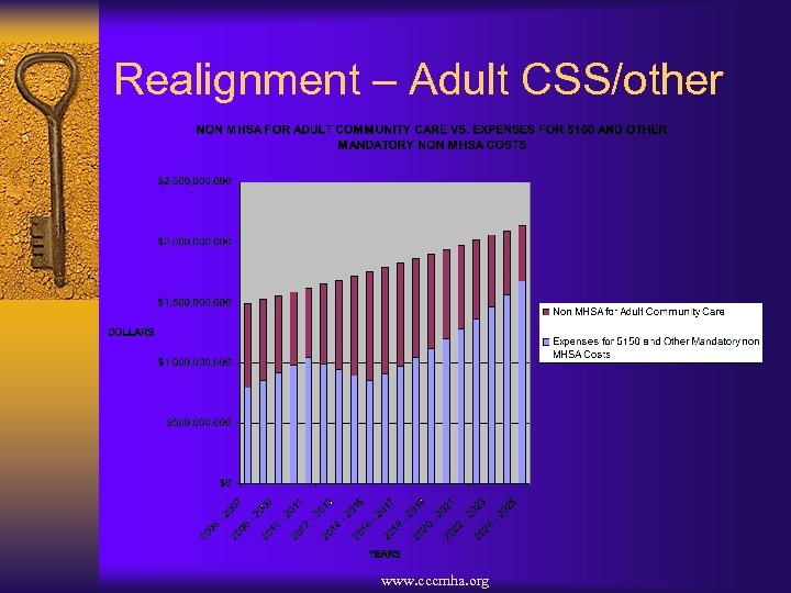 Realignment – Adult CSS/other www. cccmha. org