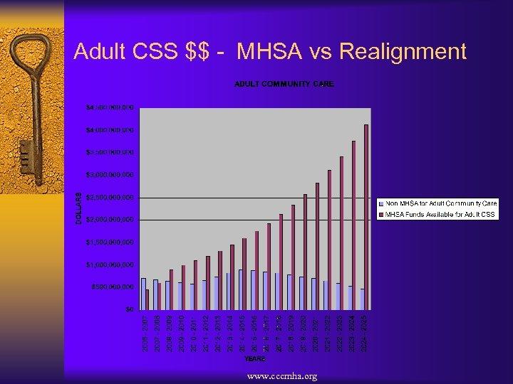 Adult CSS $$ - MHSA vs Realignment www. cccmha. org