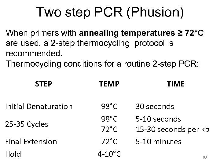 Two step PCR (Phusion) When primers with annealing temperatures ≥ 72°C are used, a