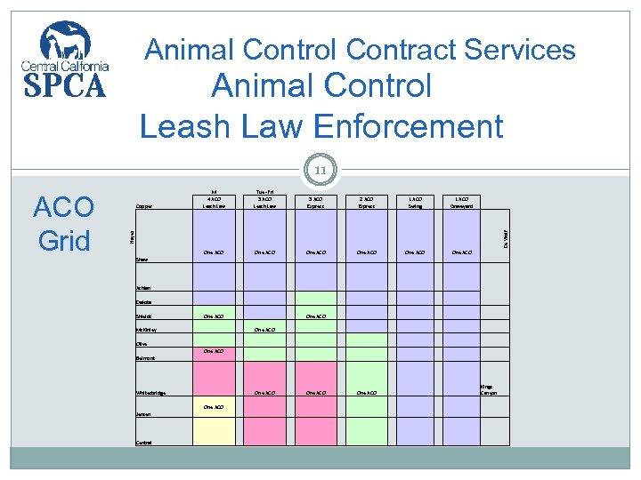 Animal Control Contract Services Animal Control Leash Law Enforcement Copper Shaw Ashlan Dakota Shields