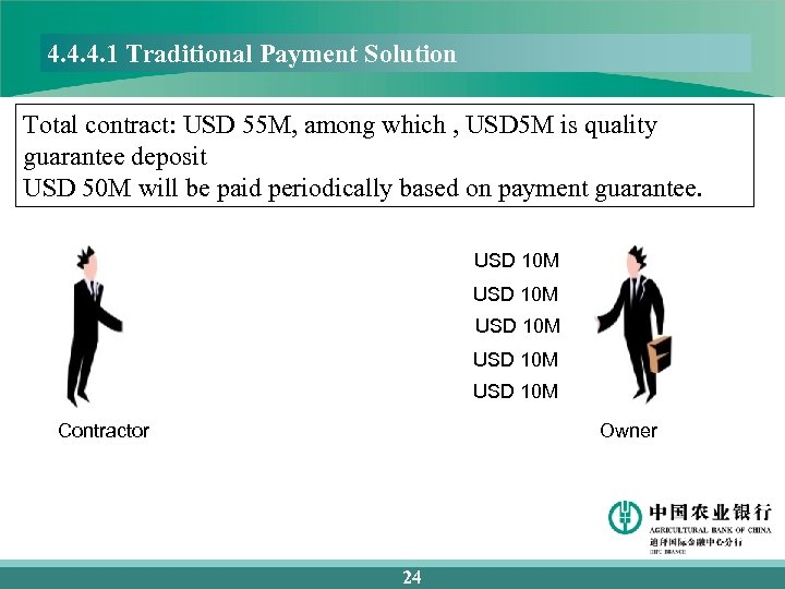 4. 4. 4. 1 Traditional Payment Solution Total contract: USD 55 M, among which