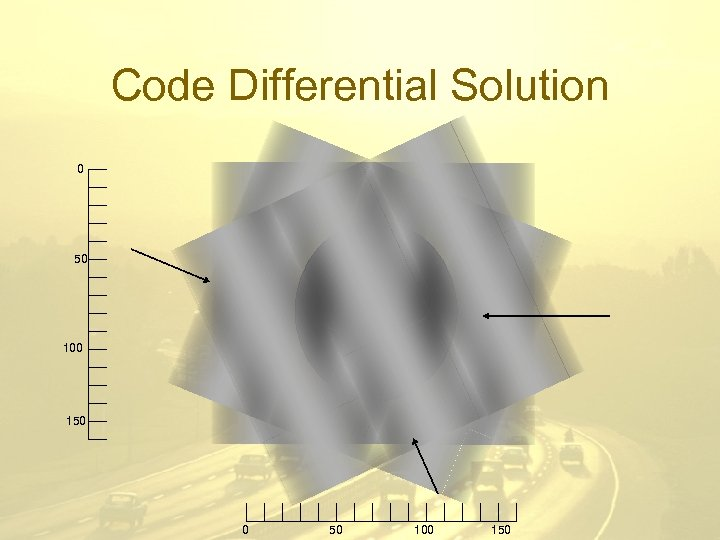Code Differential Solution 0 50 100 150