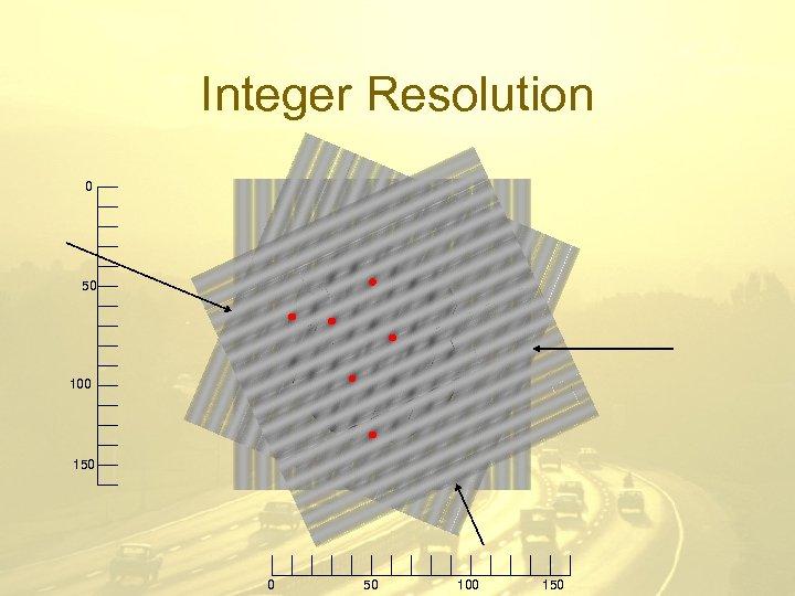 Integer Resolution 0 50 100 150