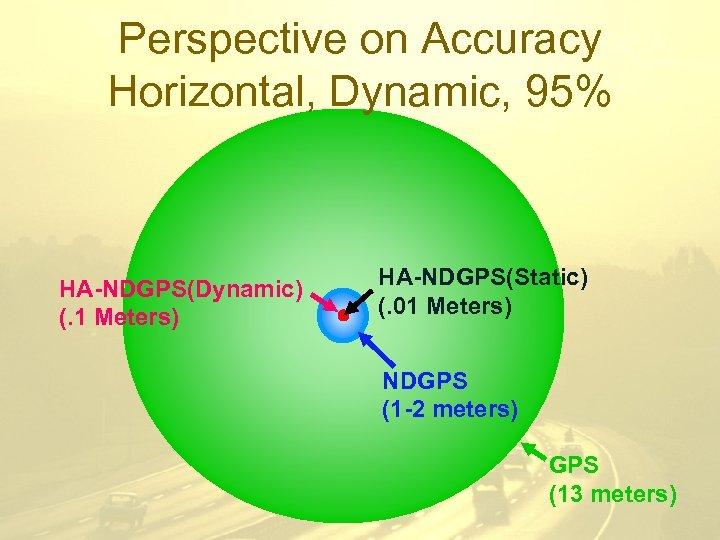 Perspective on Accuracy Horizontal, Dynamic, 95% HA-NDGPS(Dynamic) (. 1 Meters) HA-NDGPS(Static) (. 01 Meters)
