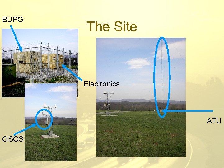 BUPG The Site Electronics ATU GSOS