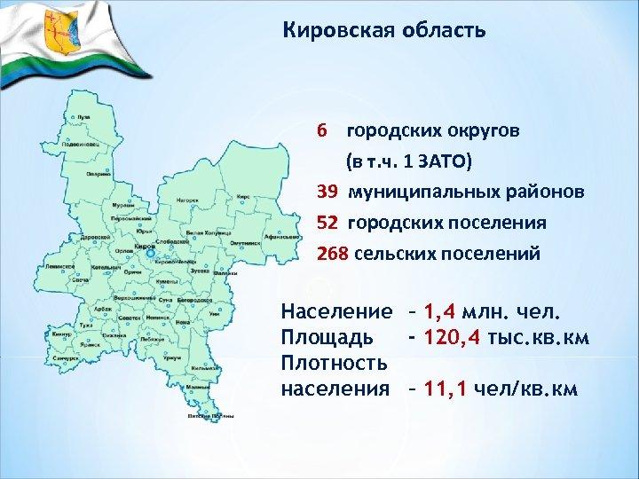 Кировская область 6 городских округов (в т. ч. 1 ЗАТО) 39 муниципальных районов 52