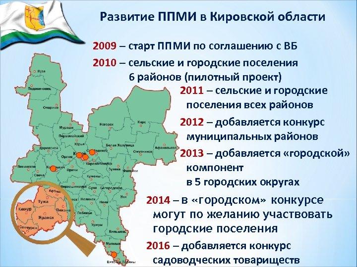 Развитие ППМИ в Кировской области 2009 – старт ППМИ по соглашению с ВБ 2010