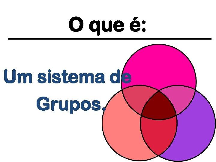 O que é: Um sistema de Grupos.