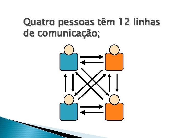 Quatro pessoas têm 12 linhas de comunicação;