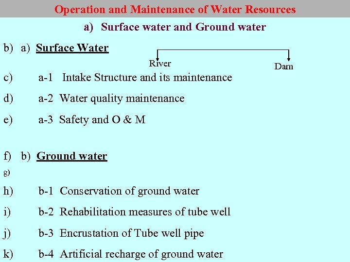 Operation and Maintenance of Water Resources a) Surface water and Ground water b) a)