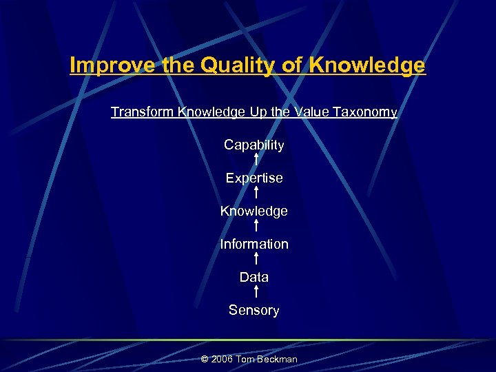 Improve the Quality of Knowledge Transform Knowledge Up the Value Taxonomy Capability Expertise Knowledge