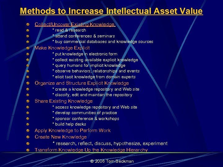 Methods to Increase Intellectual Asset Value Collect/Uncover Existing Knowledge * read & research *