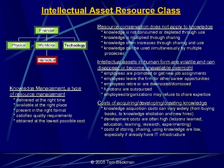 Intellectual Asset Resource Class Resource conservation does not apply to knowledge * knowledge is