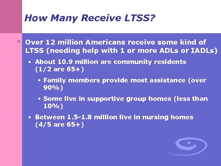 How Many Receive LTSS? § Over 12 million Americans receive some kind of LTSS