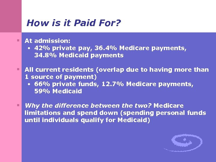 How is it Paid For? § At admission: • 42% private pay, 36. 4%