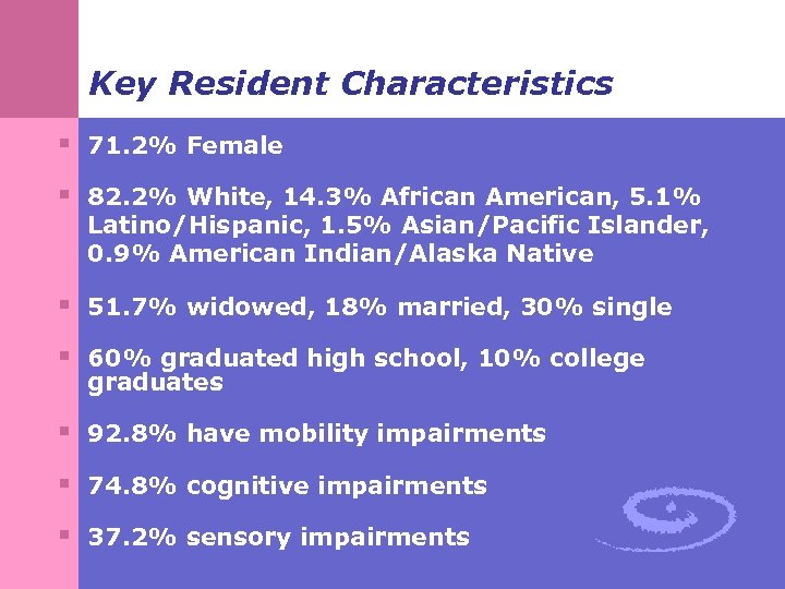 Key Resident Characteristics § 71. 2% Female § 82. 2% White, 14. 3% African